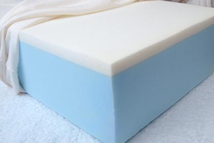 Productos para la produccion de Espuma de Poliuretano Flexible y Rigido - CamSi-X